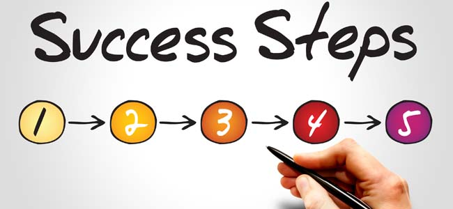 Your Website of the Month: 5 Steps to Business Success